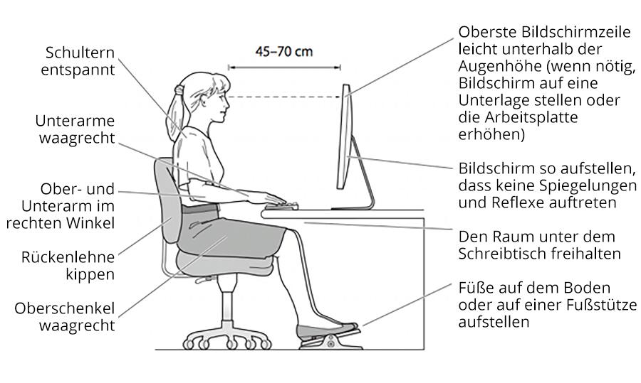 Arbeitshaltung beim Sitzen auf einem ESD-Stuhl
